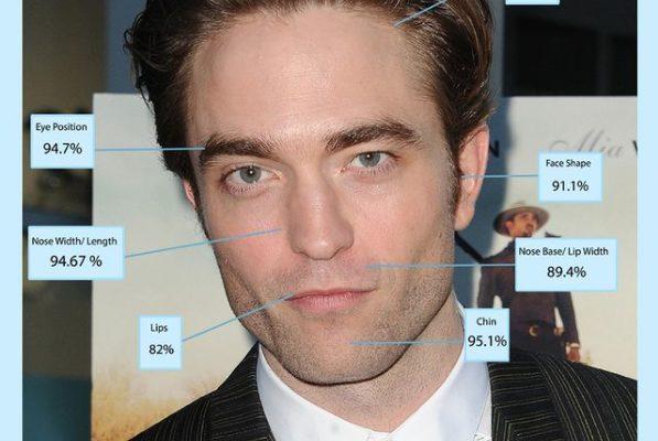 Robert Pattinson é eleito o homem mais bonito do mundo pela ciência!